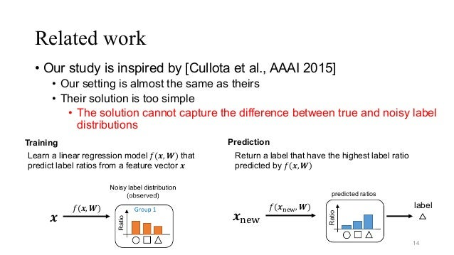 Related work • Our study is inspired by [Cullota et al., AAAI 2015] • Our setting is almost the same as theirs • Their sol...