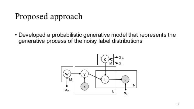Proposed approach • Developed a probabilistic generative model that represents the generative process of the noisy label d...