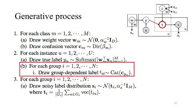 "Generative process 21 𝑡:"""