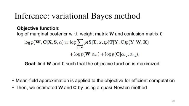 Inference: variational Bayes method 23 Objective function: log of marginal posterior w.r.t. weight matrix 𝐖and confusion ...