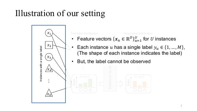 Illustration of our setting 7 • Feature vectors 𝒙: ∈ ℝ* :%& ; for 𝑈 instances • Each instance 𝑢 has a single label 𝑦: ∈ 1,...