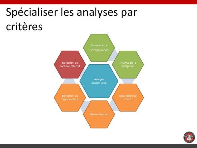 Spécialiser les analyses parcritères                              Connaissance                              De l'applicati...
