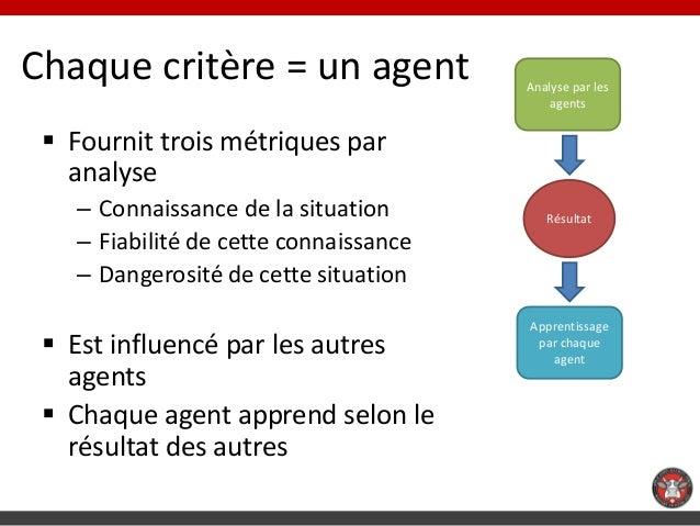 Chaque critère = un agent              Analyse par les                                          agents  Fournit trois mét...