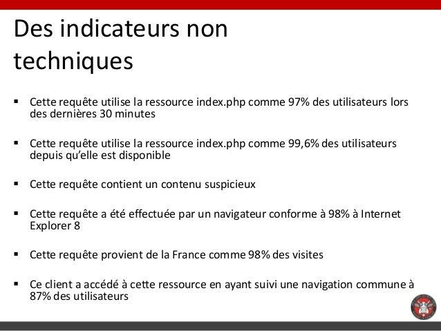 Des indicateurs nontechniques Cette requête utilise la ressource index.php comme 97% des utilisateurs lors  des dernières...