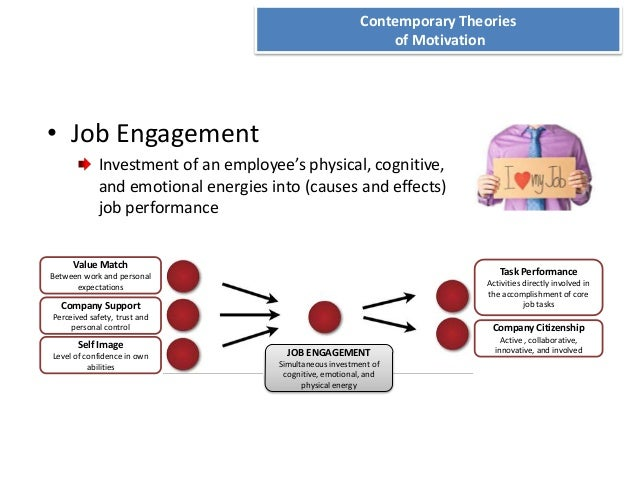 employee interests control and motivation Iza discussion paper no 5447 january 2011 abstract workplace performance, worker commitment and loyalty using matched employer-employee level data drawn from the 2004 uk workplace and.