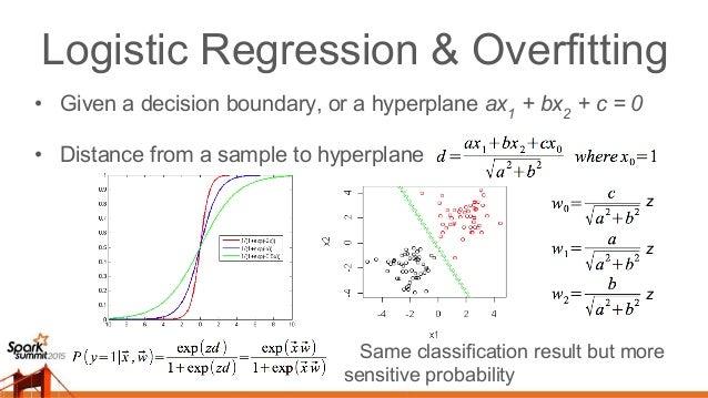 Finding Hyperplane • Maximum Likelihood Estimation: From a training dataset • We want to find that maximizes the likelihoo...