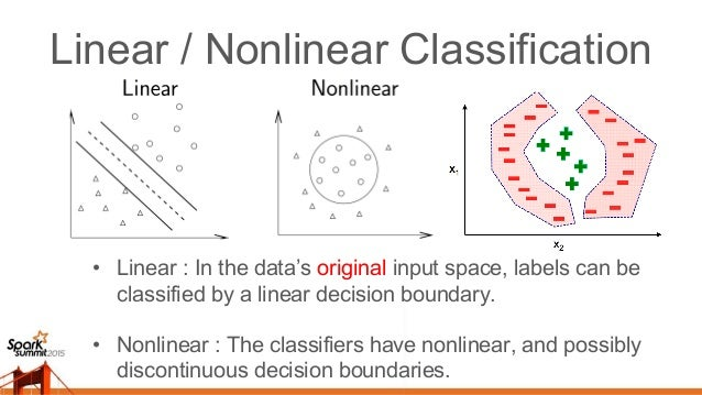 Linear Classifier Examples • Logistic Regression • Support Vector Machine • Naive Bayes Classifier • Linear Discriminant A...