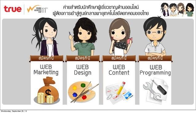Ywc11 Sponsor Proposal Slide 3