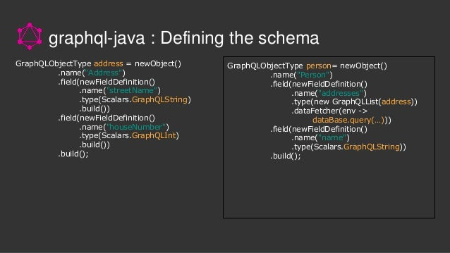 Developing and maintaining a Java GraphQL back-end: The less obvious …