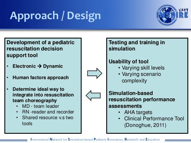 International Network for Simulation-based Pediatric Innovation, Research and Education Approach / Design Development of a...