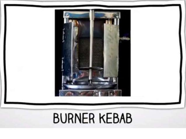 """• """"resep membuat kebab, cara membuat daging kebab, membuat kebab, franchise kebab turki, franchise kebab, franchise kebab ..."""
