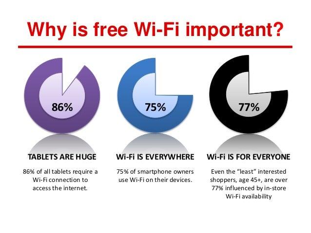 Wi Fi Proximity Marketing Main Street Wifi Presentation