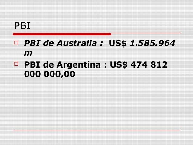 PBI   PBI de Australia : US$ 1.585.964    m   PBI de Argentina : US$ 474 812    000 000,00