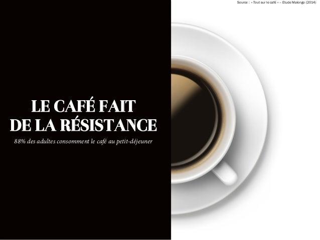 Capsule Caf Ef Bf Bd De Couleur