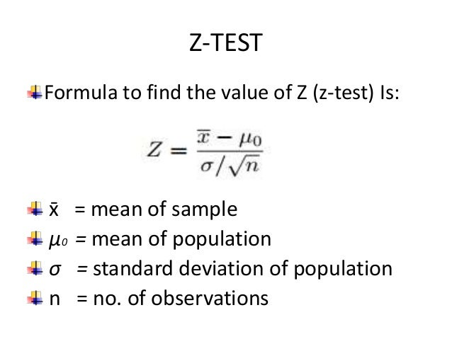 Z-Test with Examples