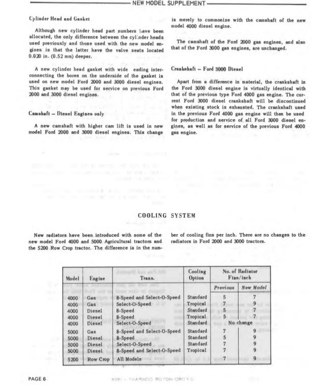 1967 ford 3000 tractor service repair manual rh slideshare net ford 3000 diesel tractor service manual ford 3000 diesel tractor manual free download