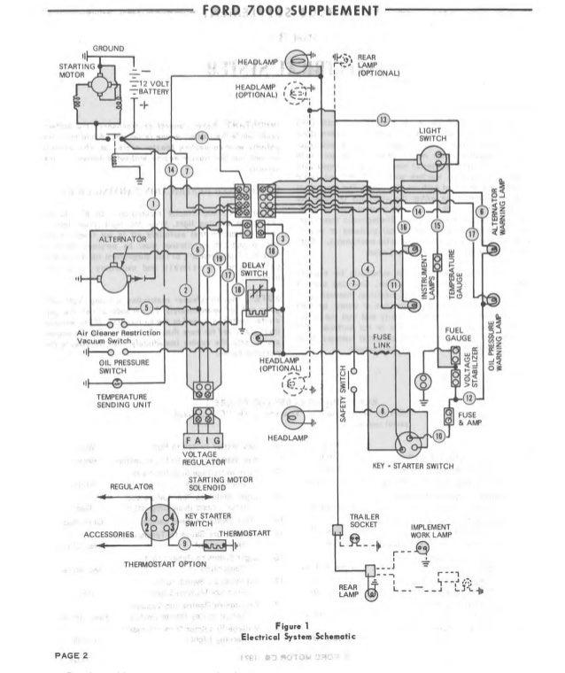 1971 Ford 2000 Tractor Service Repair Manual