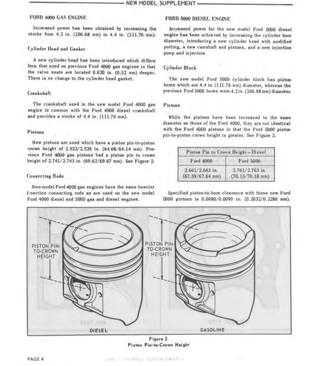 1974 Ford 4000 Tractor Service Repair Manual. Ford. 1974 Ford 4000 Tractor Diagrams At Scoala.co