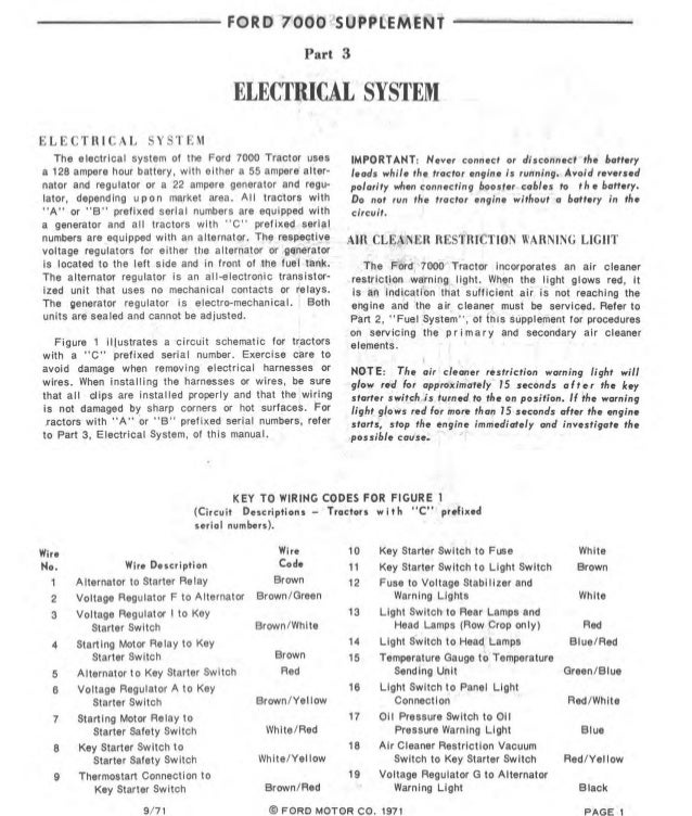 1974 ford 2000 tractor service repair manual ford tractor wiring  schematic on ford 2000 tractor parts