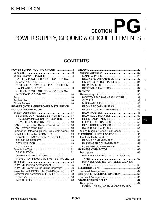 2006 Nissan Murano Service Repair Manualrhslideshare: Free Auto Electrical Wiring Diagrams For Nissan Murano Seat At Gmaili.net