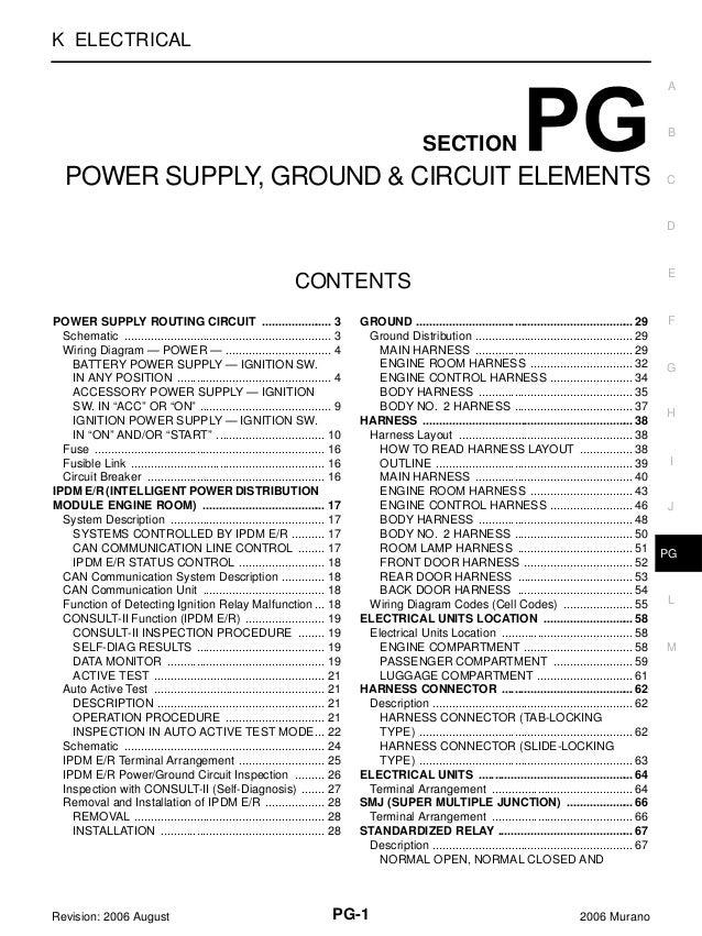 nissan 370z fuse box diagram wiring diagrams back Nissan 370Z Power Steering Pump