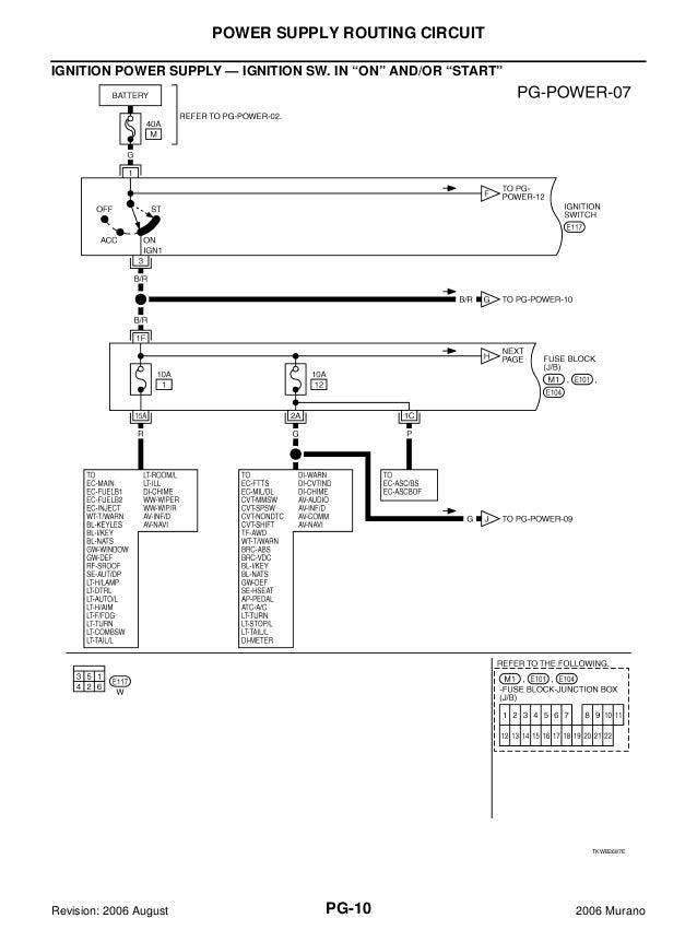 fuse box on 2007 murano car block wiring diagram