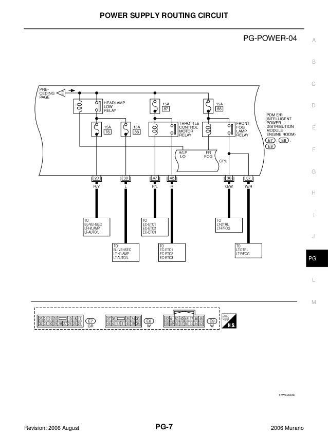2006 Nissan Murano Fuse Diagram - Find Wiring Diagram •