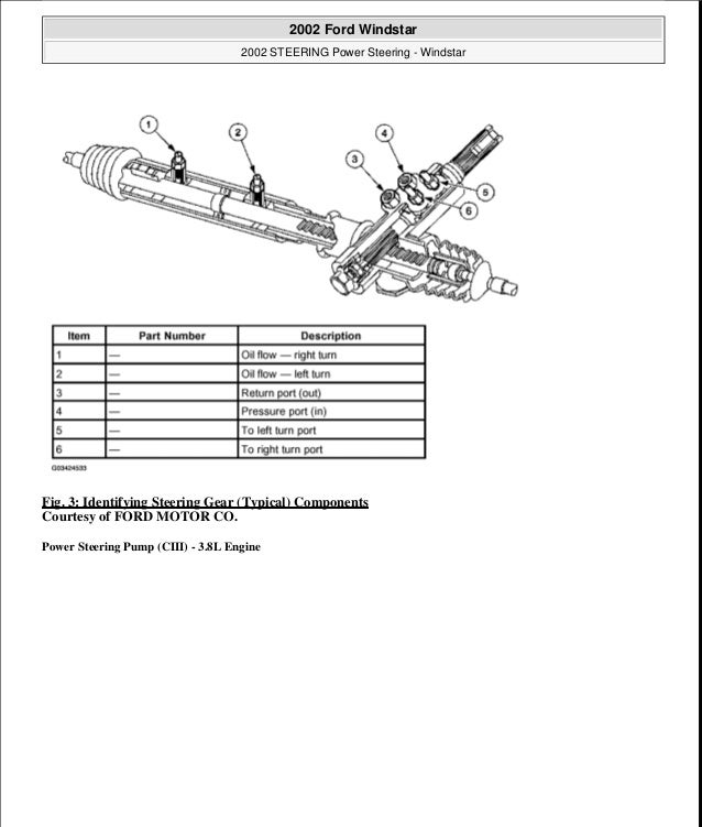 oldsmobile bravada suspension diagram