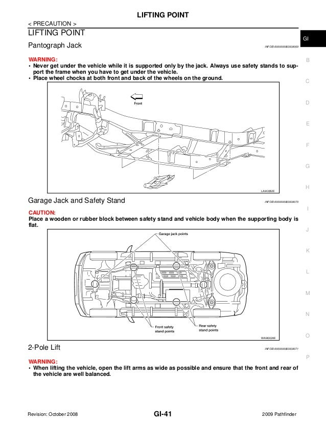 Nissan Pathfinder Power Window Wiring Diagram - Wiring Diagram