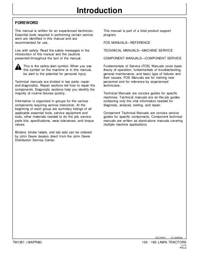 john deere 185 lawn garden tractor service repair manual rh slideshare net John Deere LT133 Manual Online John Deere LT133 Manual Online