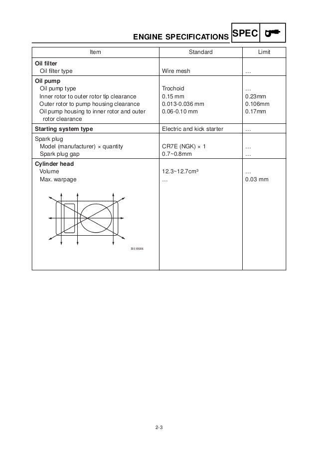 yamaha vino 125 service manual pdf