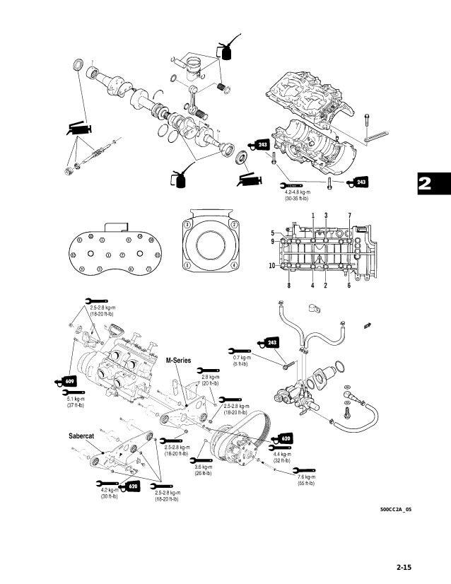 2006 ARCTIC CAT 700 CC EFI SNOWMOBILE Service Repair Manual