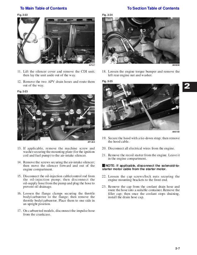 2001 Arctic Cat Z 440 SNOWMOBILE Service Repair Manual
