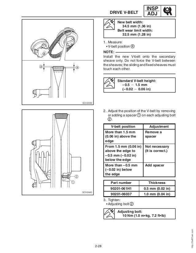 Yamaha Apex Fuse Box