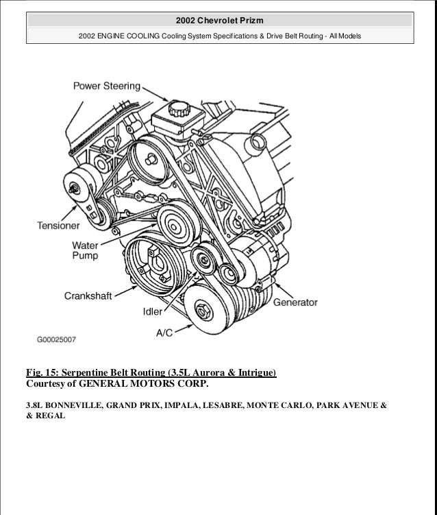 2000 Chevrolet Prizm Service Repair Manual