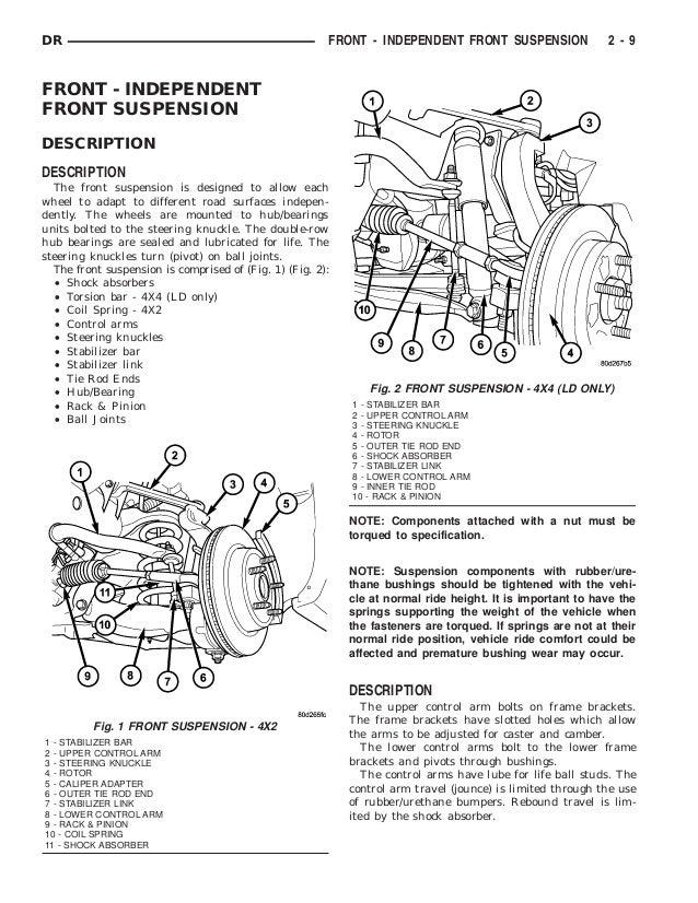 2003 Dodge Ram Truck Service Repair Manual. Front Suspension 2 9 38 Specifications Torque Chart. Dodge. 2006 Dodge Ram 2500 Front Suspension Diagram 4x4 At Scoala.co