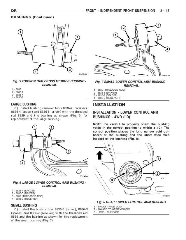 Dodge Ram 1500 5 7l V8 Hemi 2003 Wiring Diagram