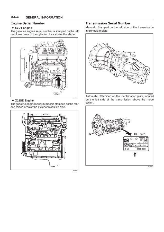 Diagram For A 2000 Isuzu Rodeo Automatic Transmission