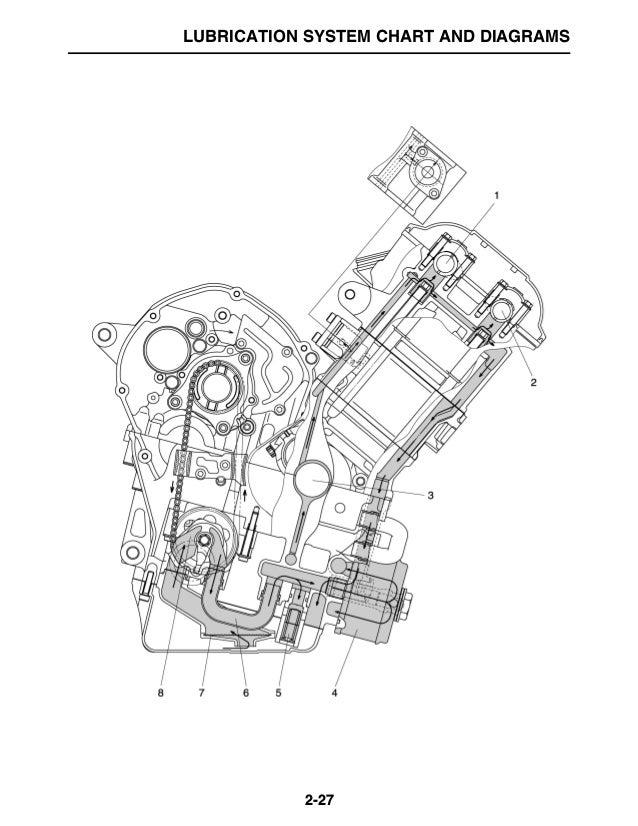 2009 Yamaha FZ1 FZS1000 Service Repair Manual