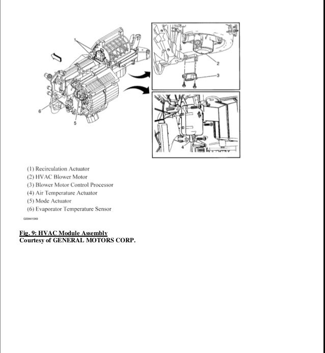 2009 PONTIAC TORRENT Service Repair Manual