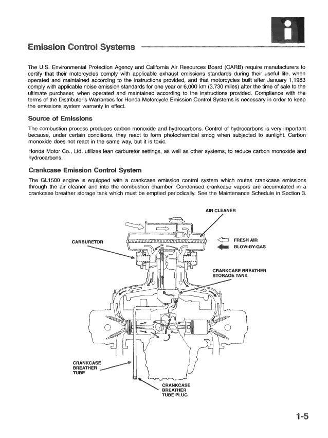 1994 Honda Goldwing GL1500 Service Repair Manual