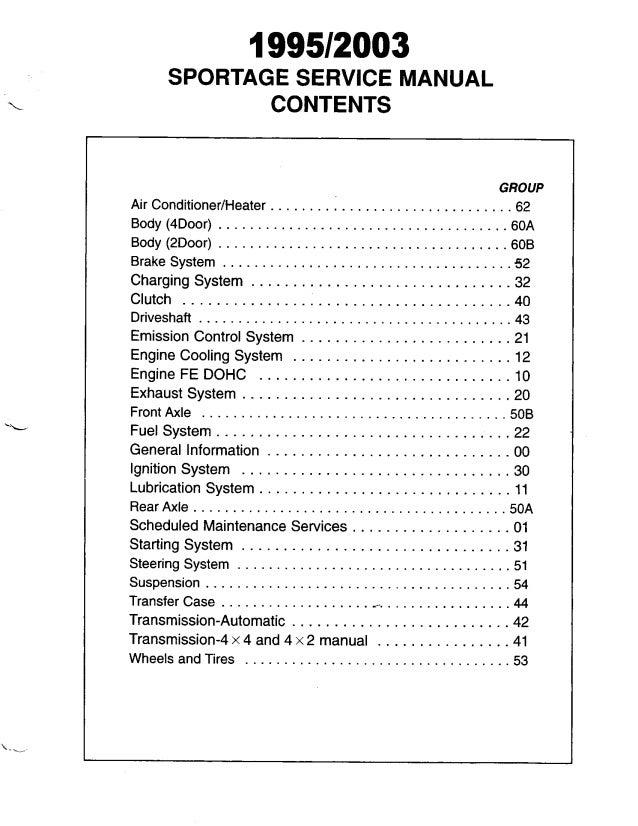 1999 Kia Sportage Service Repair ManualSlideshare