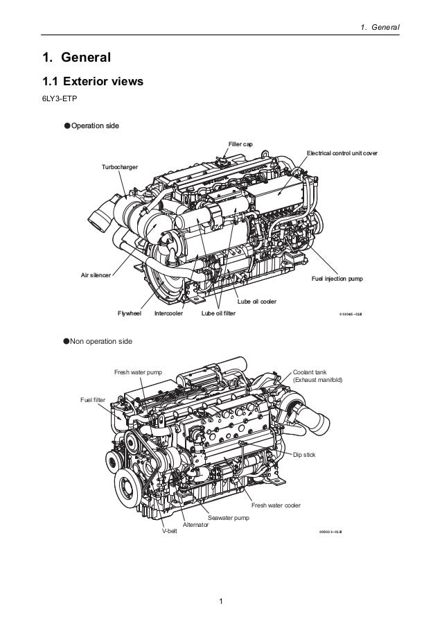 Yanmar 6LY3-UTP Marine Diesel Engine Service Repair Manual