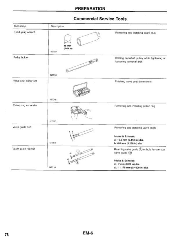 nissan altima 1997 service repair manual rh slideshare net 00 Altima 1995 Nissan Altima