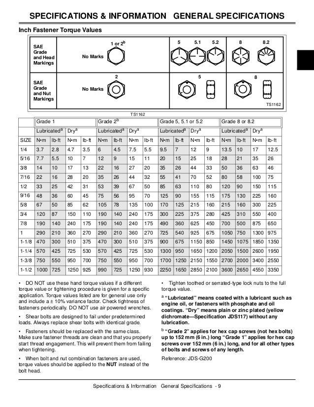 john deere x304 repair manual