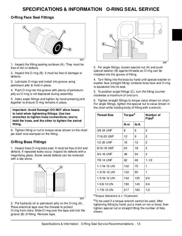 JOHN DEERE X304 LAWN TRACTOR Service Repair Manual