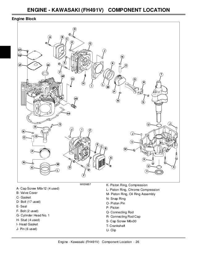 [DIAGRAM_4FR]  JOHN DEERE X304 LAWN TRACTOR Service Repair Manual | John Deere X300 Fuse Box Diagram |  | SlideShare