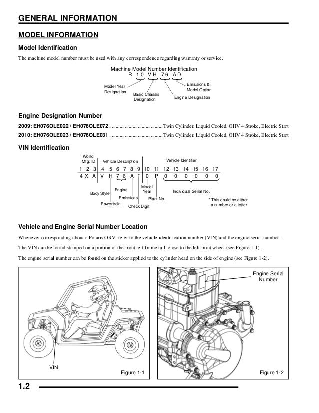 2010 Polaris Ranger Rzr S 800 Service Repair Manualrhslideshare: Polaris Ranger Serial Number Location At Gmaili.net