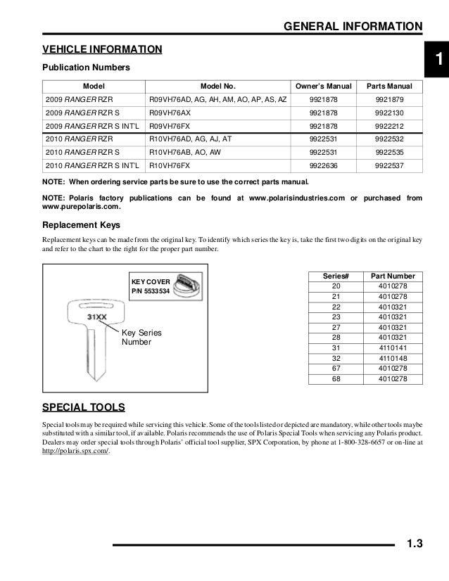 Repair manual for 170 razor array 2010 polaris ranger rzr s 800 service repair manual rh slideshare fandeluxe Choice Image