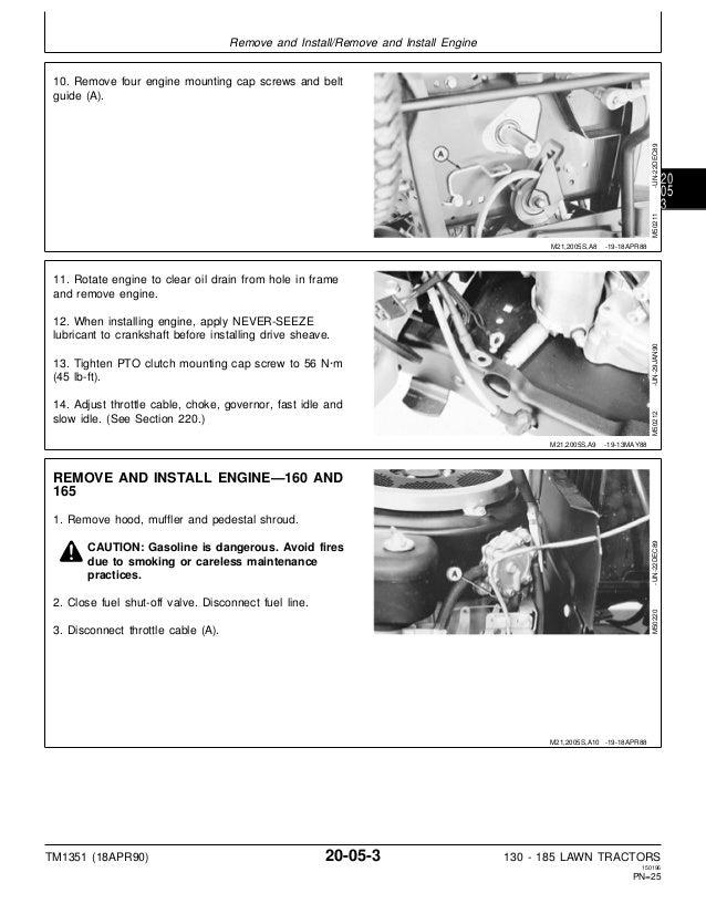 JOHN DEERE 160 LAWN GARDEN TRACTOR Service Repair ManualSlideShare